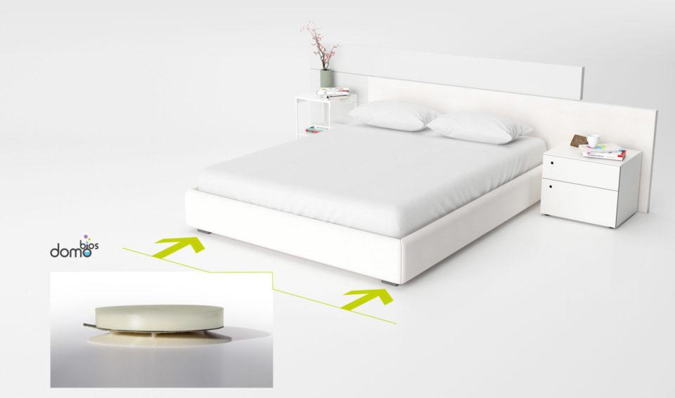 Eliminer supprimer punaises de lit grâce à des PIÈGES SANS PRODUIT TOXIQUE